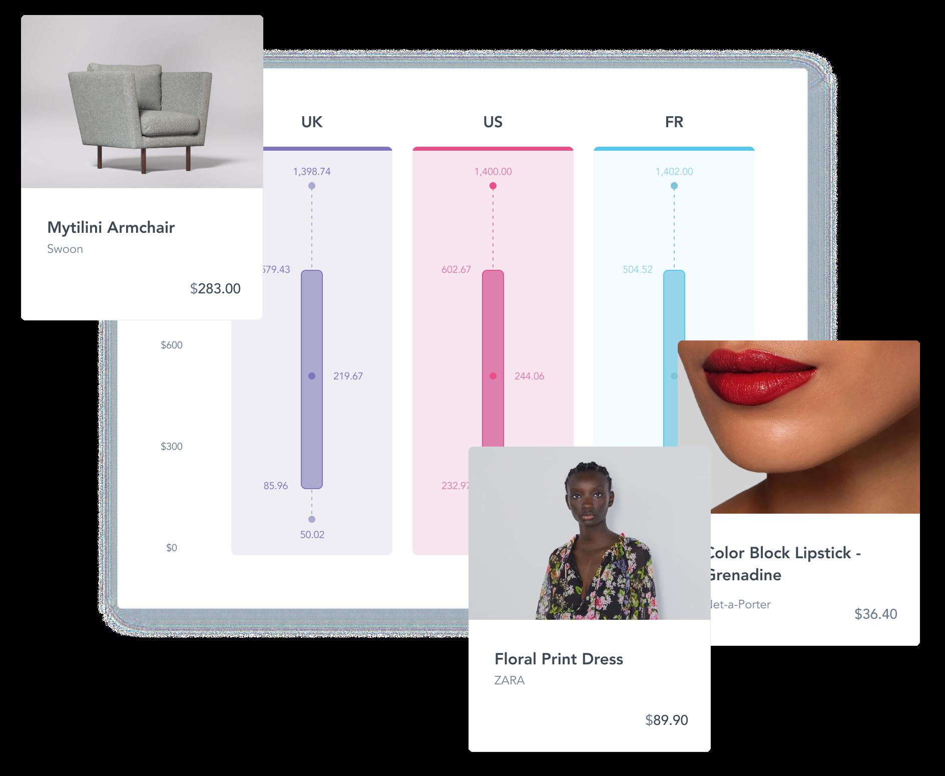 retail market analytics