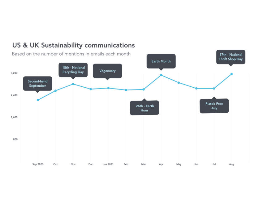 Sustainability EDIT landing page header